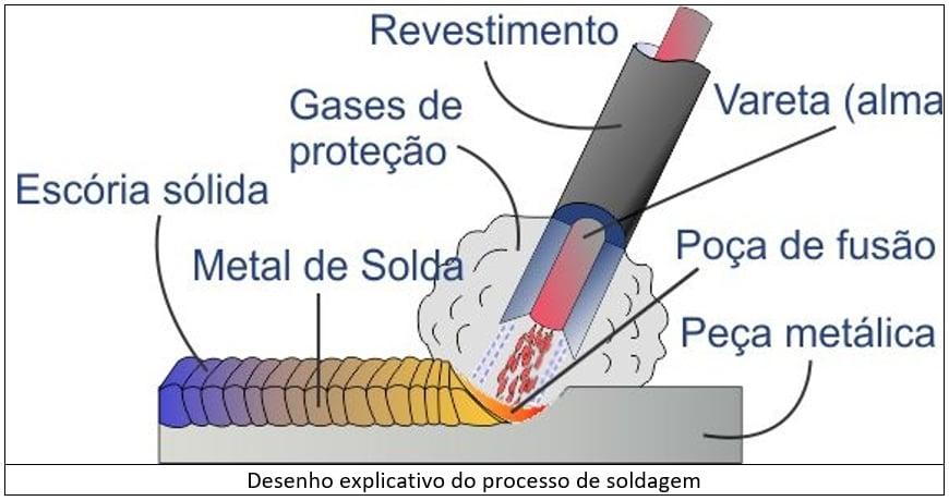 electrode_process_scheme_blog_01