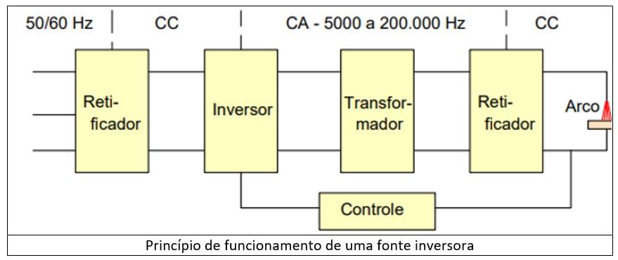 functioning_inverter_welding_machine_blog_01