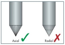 Wolframelektroden_Axial_Radial
