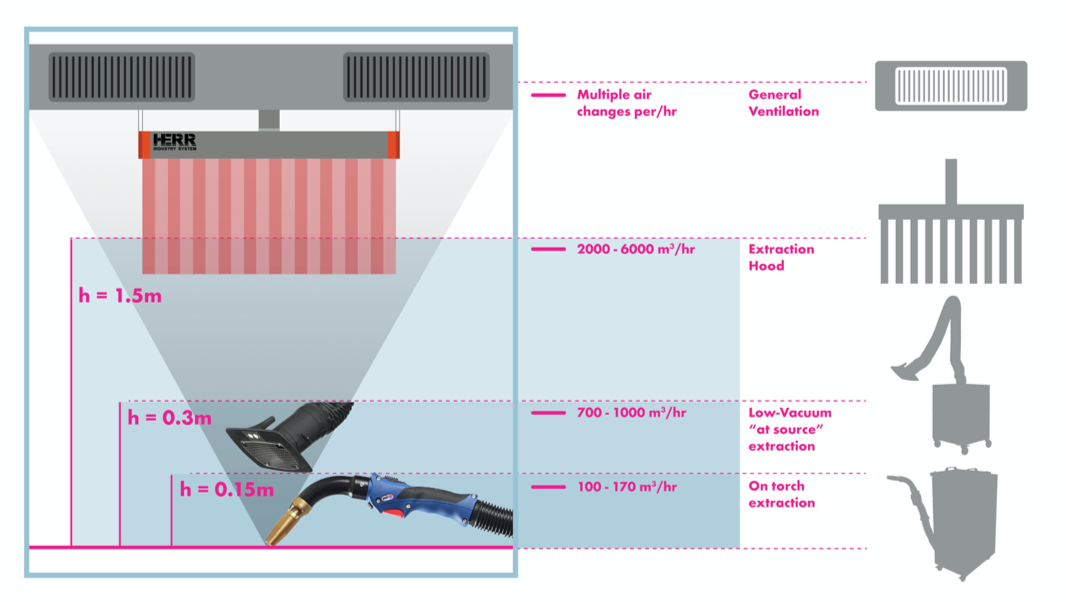 Overview_fume_extraction_systems_EN