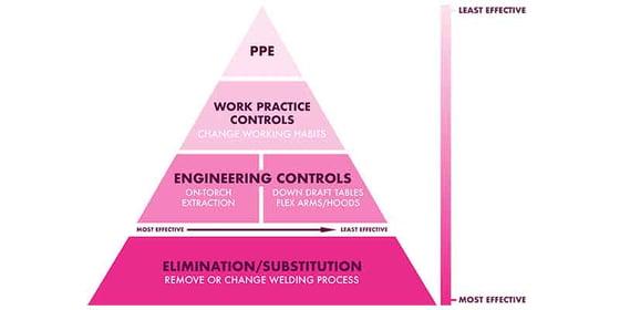 Pyramid-2-to-1