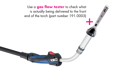 Gas_Flow_Blog_Pic.png