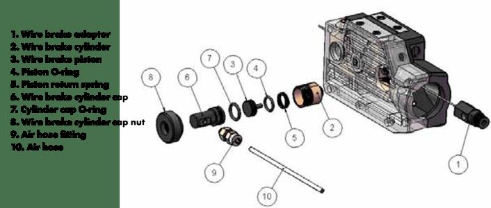 Wire-Brake-ROBO-WH