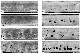 Porosity Examples